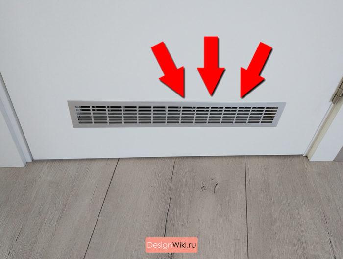 Grilles de ventilation dans les portes