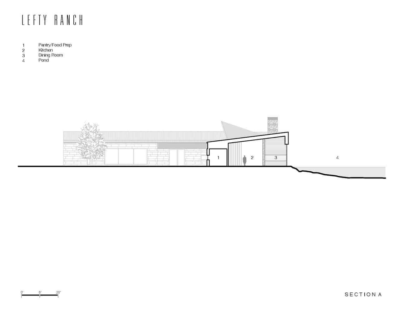 section-maison-de-ranch-rustique-moderne