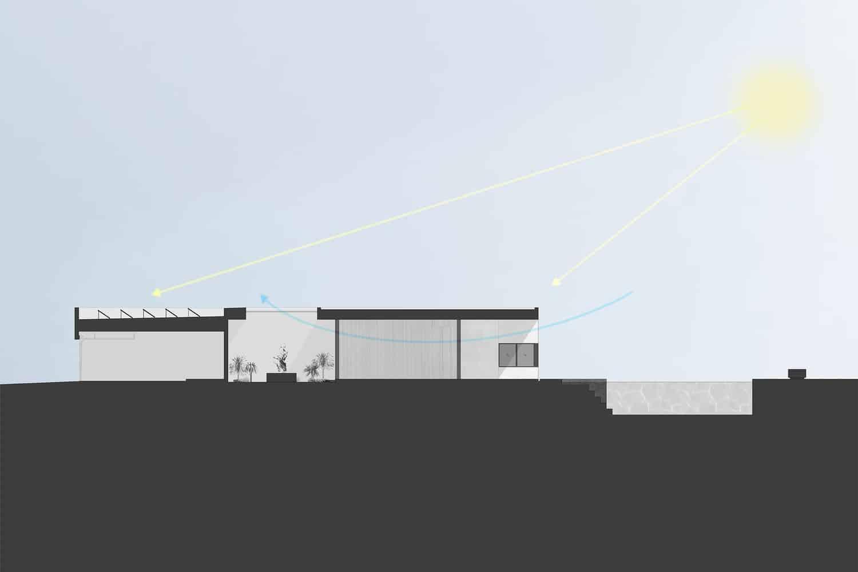 plan-d'élévation-maison-désert-moderne