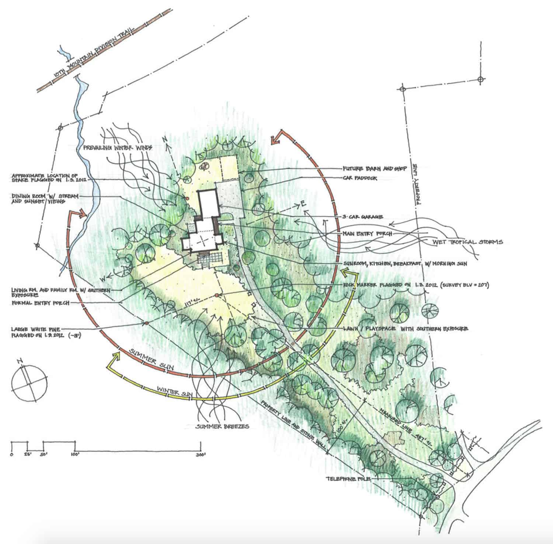ferme-traditionnelle-site-et-paysage-plan