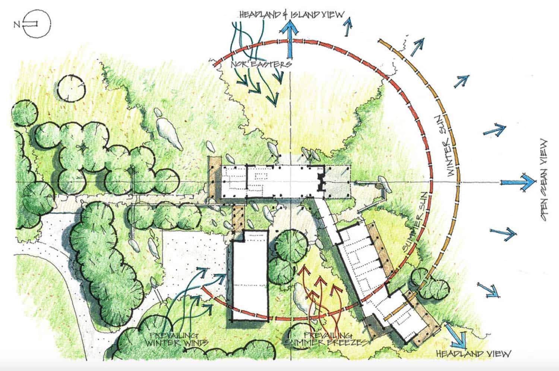 plan-site-de-retraite-côtière-moderne-ferme